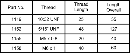 "Part No. Thread Thread Length Length Overall 1119 1158 1155 1152 M6 x 1 M5 x 0.8 5/16"" UNF 10:32 UNF 40 127 35 40 20 48 60 25"