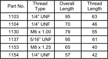 "Part No. Thread  Type Overall  Length 1103 95 1/4"" UNF 1154 1153 1137 1130 1104 Thread Length 1/4"" UNF 1/4"" UNF M6 x 1.00 M8 x 1.25 5/16"" UNF 65 79 70 95 40 61 55 46 63 57 42"