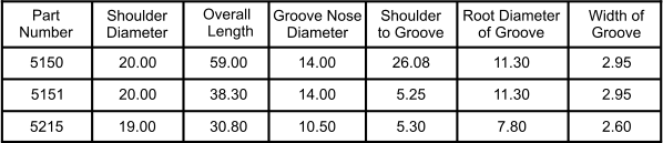 Part  Number Shoulder Diameter Overall Length Groove Nose Diameter Shoulder to Groove Root Diameter of Groove Width of Groove 5150 10.50 14.00 30.80 38.30 59.00 19.00 20.00 5215 5151 20.00 14.00 5.30 5.25 26.08 11.30 11.30 7.80 2.60 2.95 2.95