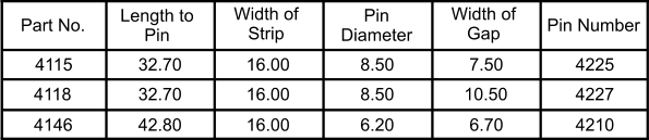 Part No. Length to  Pin Width of  Strip Pin  Diameter Width of  Gap Pin Number 4115 4118 4146 32.70 16.00 42.80 32.70 16.00 16.00 8.50 4210 4227 4225 6.70 10.50 7.50 6.20 8.50