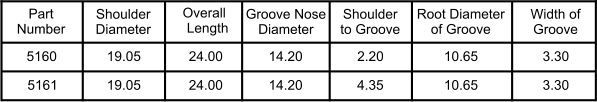 Part  Number Shoulder Diameter Overall Length Groove Nose Diameter Shoulder to Groove Root Diameter of Groove Width of Groove 5160 14.20 24.00 24.00 19.05 5161 19.05 14.20 4.35 2.20 10.65 10.65 3.30 3.30